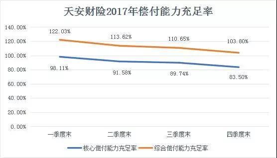 名城汉中财经导读:天安财险去年净利缩水近九成,流动性或承压