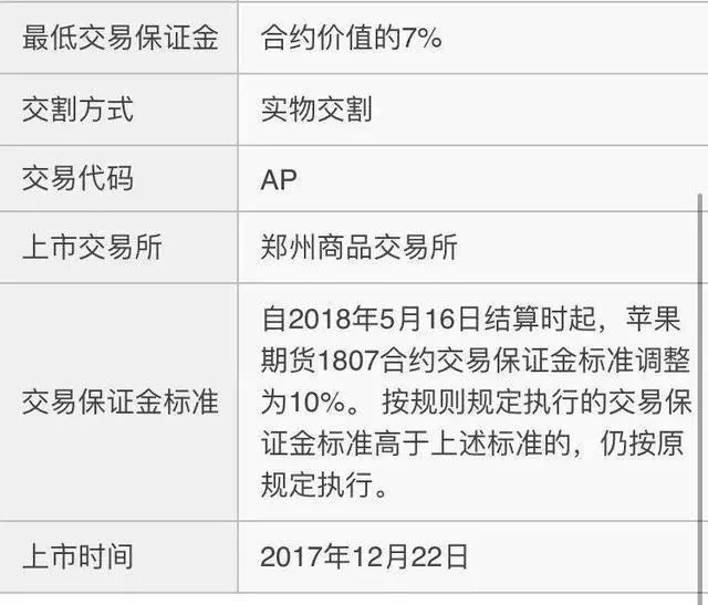 惊呆了!2个半月收益率达500,它距离天花板还有多远? - yuhongbo555888 - yuhongbo555888的博客