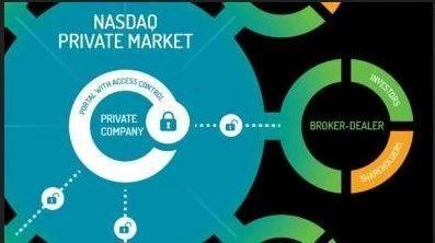 区块链在金融科技领域该如何落地?