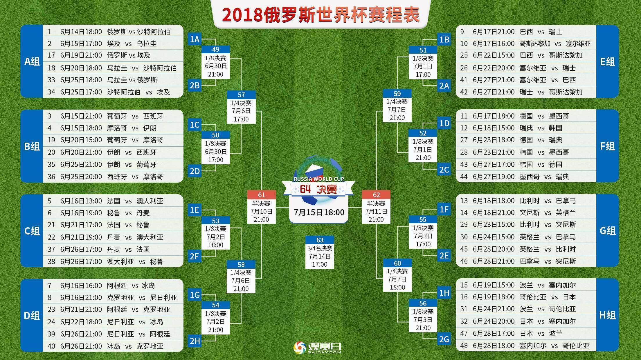 世界杯赛程 世界杯赛程表 2018世界杯赛程时间