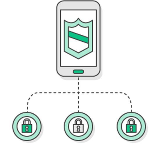 aws identity and access management (iam)简介图片
