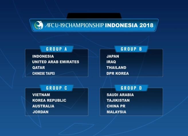 U19亚洲杯分组:中国与沙特塔吉克斯坦马来西亚同组