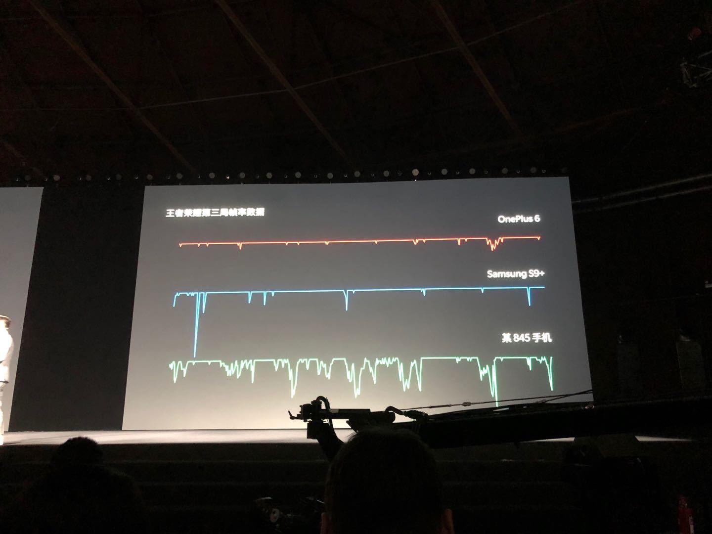 黑鲨怒怼一加!CEO微博晒帧率图:王者荣耀第三