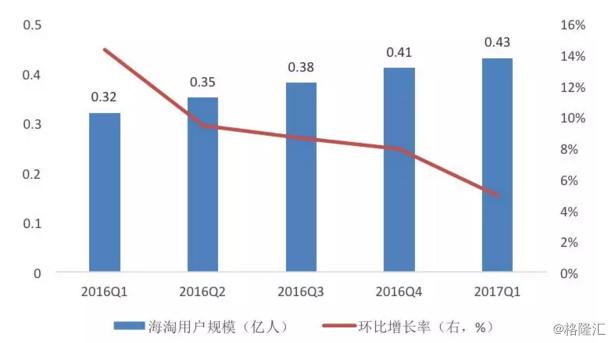 哈继铭:中国现在需要扩大进口吗?