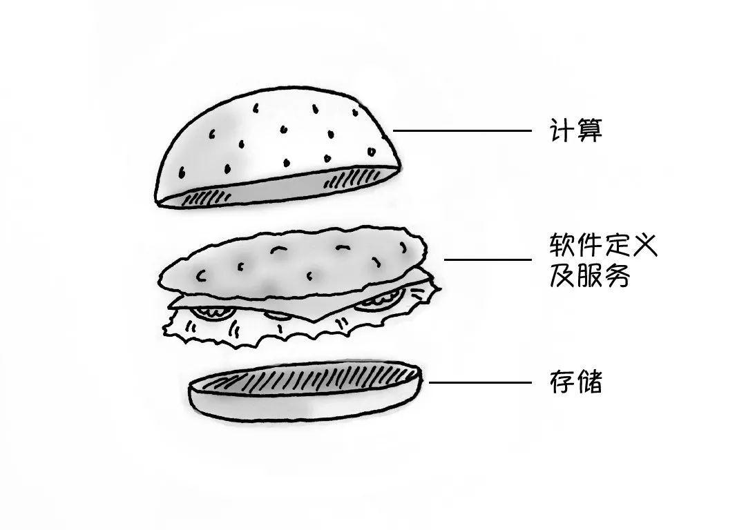 手绘汉堡制作步骤