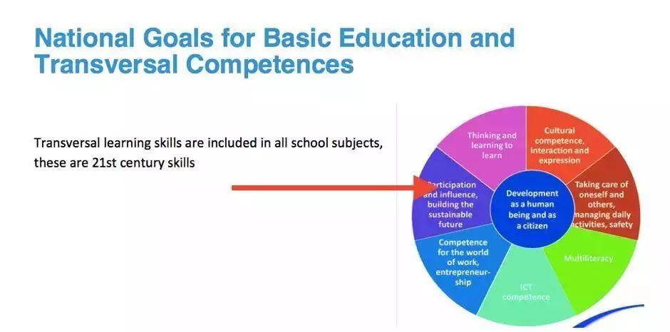 李一诺:中国教育路在何方?   头条