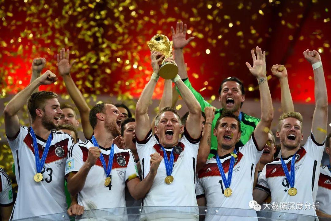 2018年世界杯冠军竟然被大数据算出来了,还要比吗