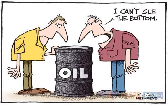 原油周评:布油势如破竹升向80美元,供给过剩成过去时