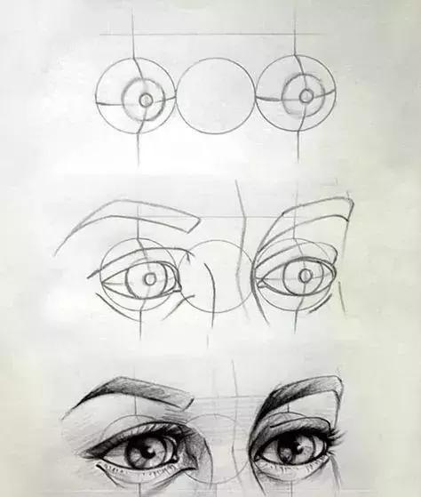 眼球结构图手绘