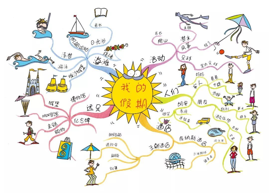 开团:孩子老师国际用的上册导小学,真正培养年级的思维力!视频二图书语文学校说课稿思维图片