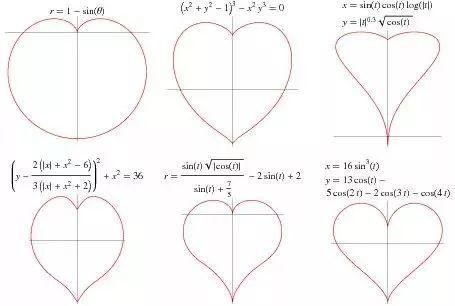 理科生一旦浪漫起来,就没