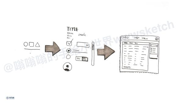 同济大学交互设计手绘快题怎么画