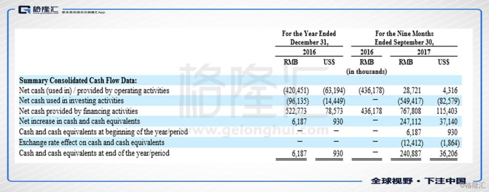 虎牙直播(HUYA.N):IPO后股价造好,为什么大家这么看好直播行业
