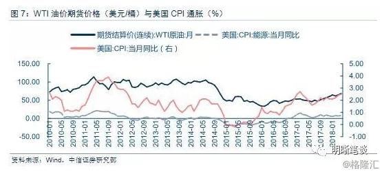 国企总收入低于gdp增速_上市公司上半年收入增速低于GDP