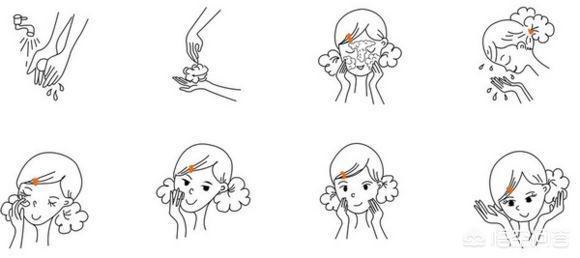 手绘女性护理简笔画