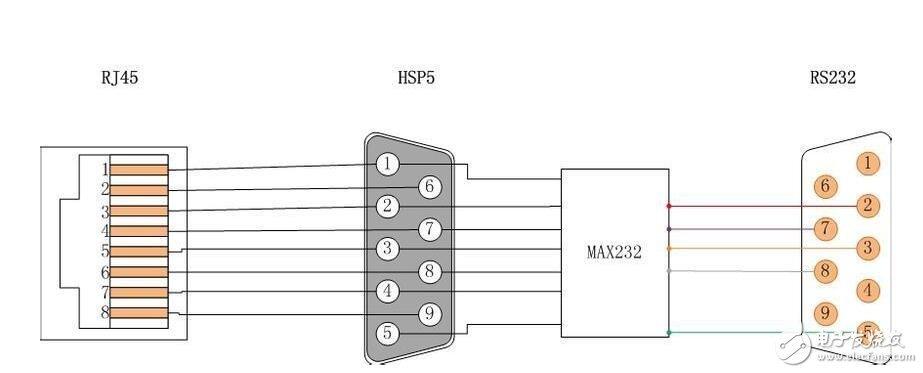 9针rs232串口接线图以及接线方法
