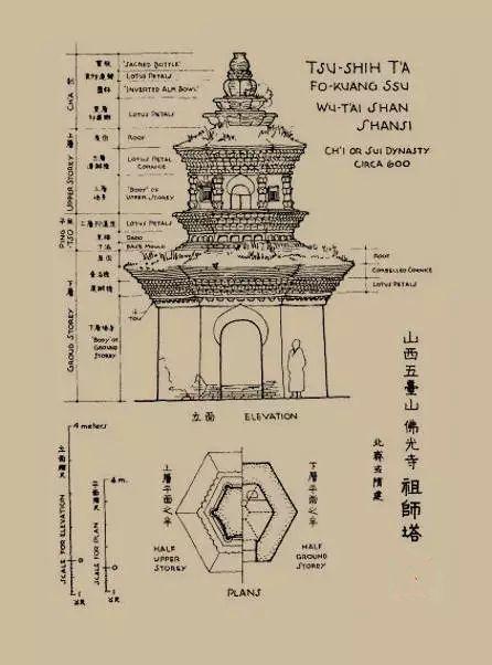 图集|梁思成古建筑手稿,解密中国营造密码