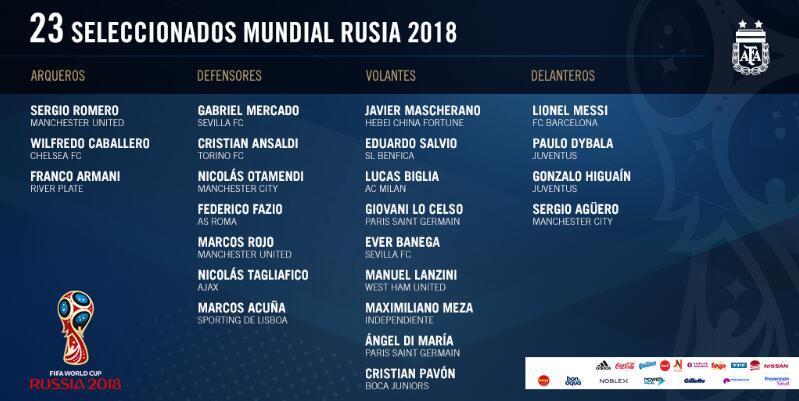 阿根廷23人名单:梅西领衔 迪巴拉入选二弟无缘