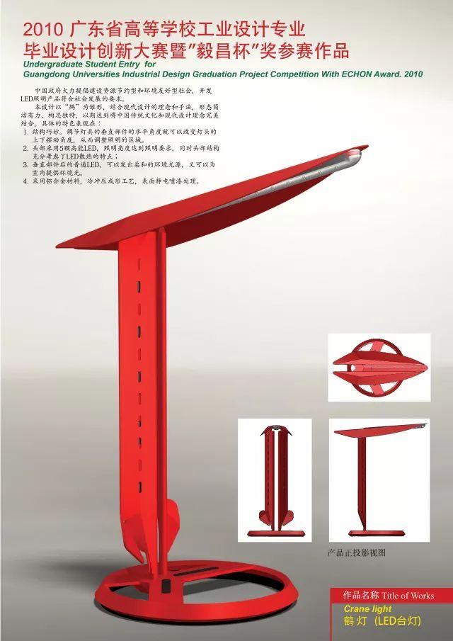 您认为目前中国工业设计高校的学生与国外学生相比有哪些优劣势?