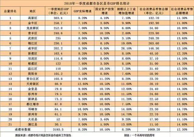 成都人均收入_成都夜景