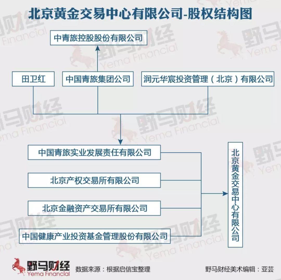 """起底""""明天系""""接盘侠""""中青旅实业"""":背靠光大集团,布局48家公司"""