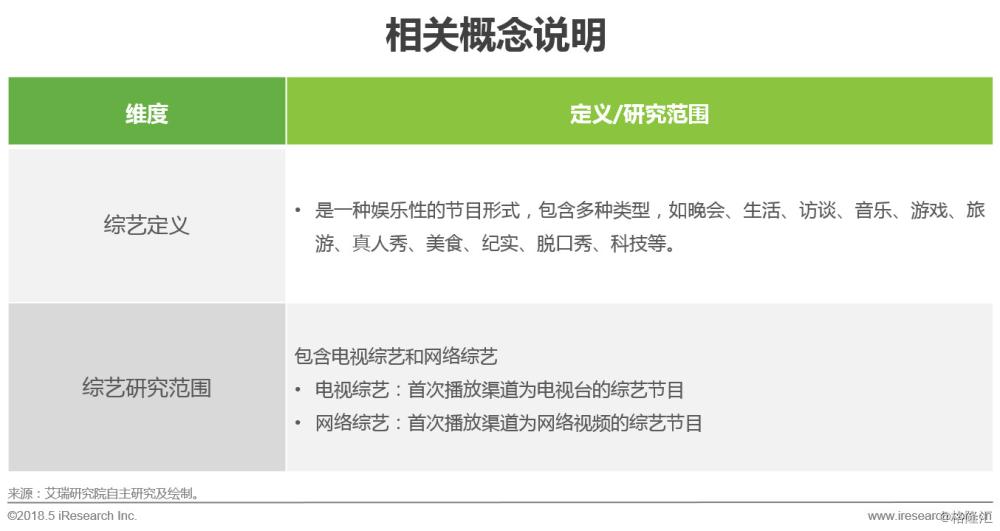 任家萱烧伤图片,内容原创、IP联动、精准定位,改写中国综艺市场格局[何中华个人资料]