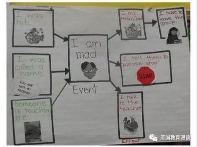 8种思维导图在情绪管理中的具体应用