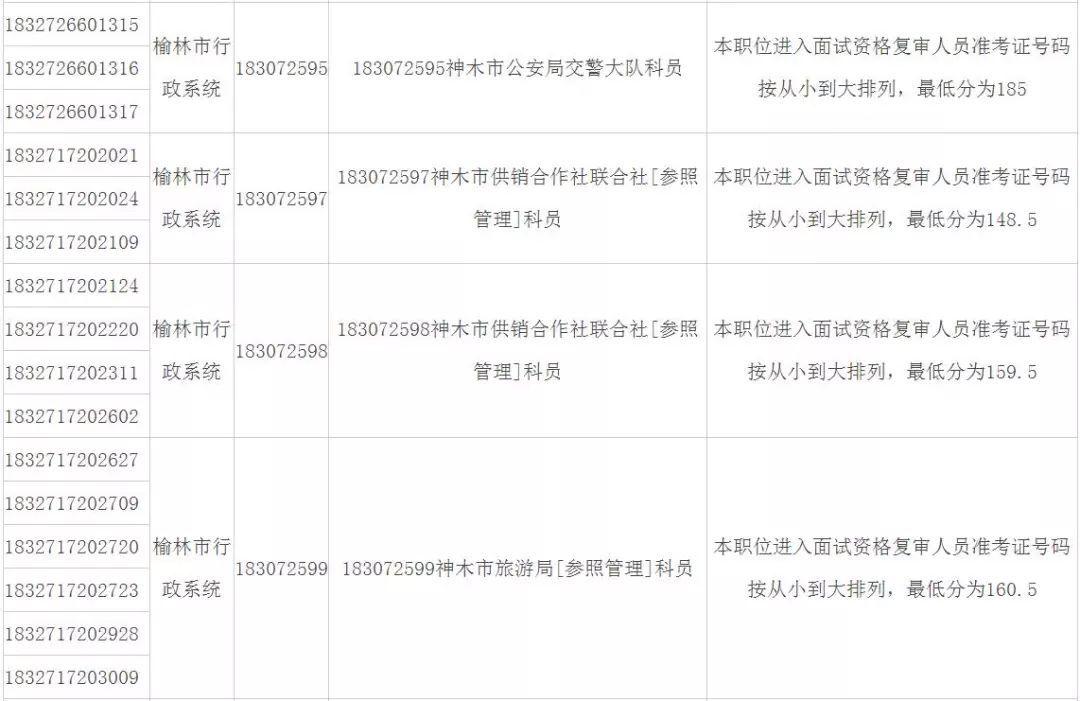河南造价员成绩查询_陕西省2018公务员成绩【相关词_ 陕西省公务员成绩查询】_捏游