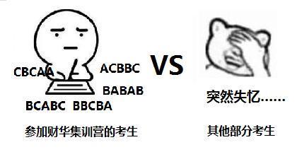 财华国际ACCA集训班