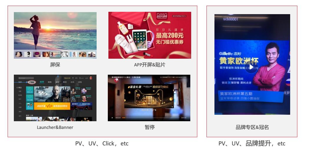 凯晟互动:助力广告主抢占大屏红利,生态营销平台如何赋能