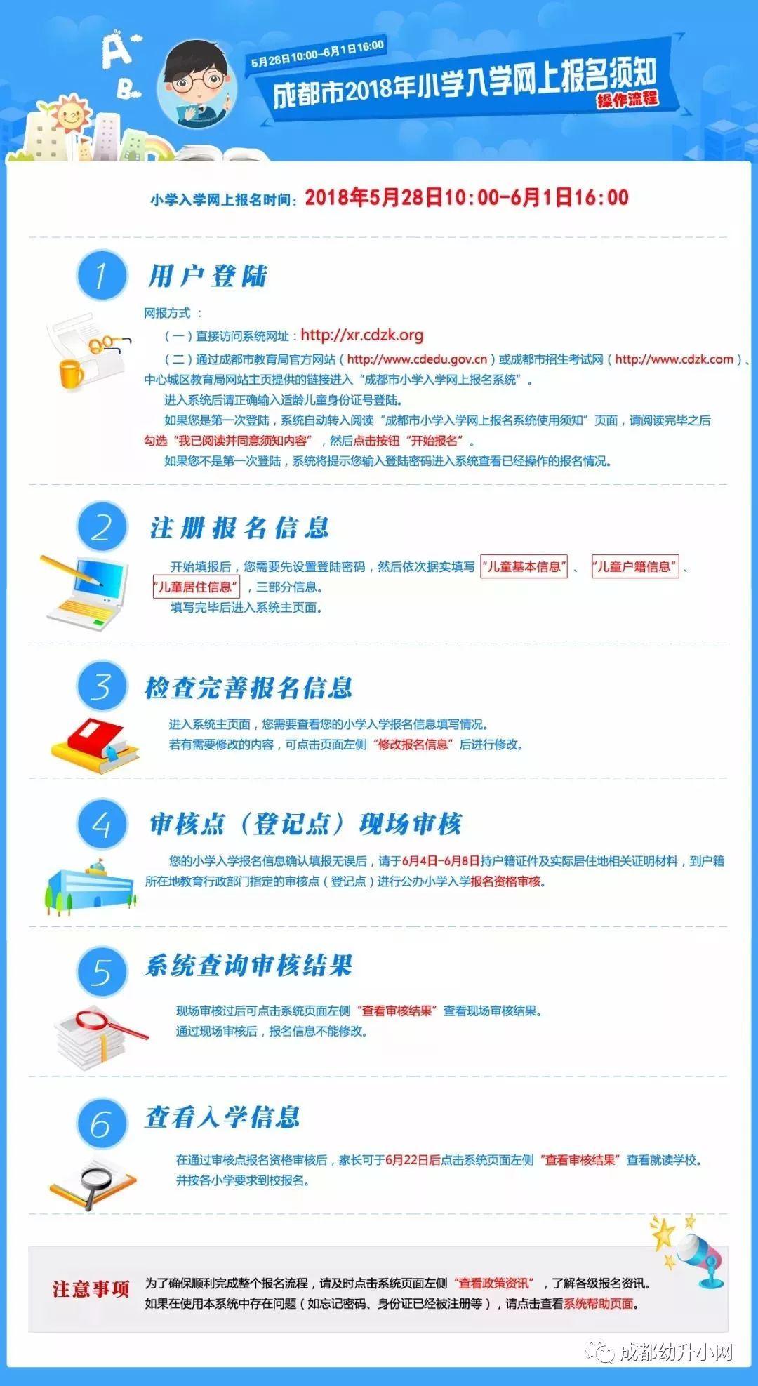 2018成都中心城區小學入學登記點信息公布,5月28日開始網上報名,6月4日現場審核!