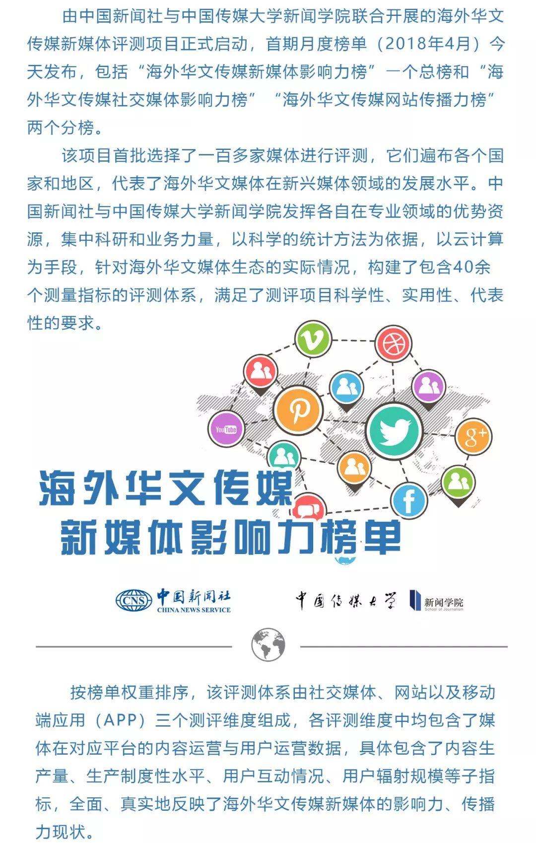 海外華文傳媒新媒體影響力榜單釋出