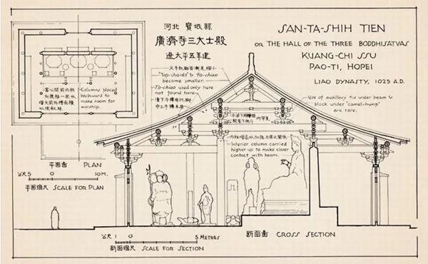 梁思成手绘的古建筑测绘图