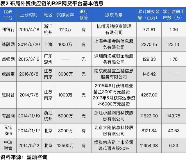 北京赛车pk10直播