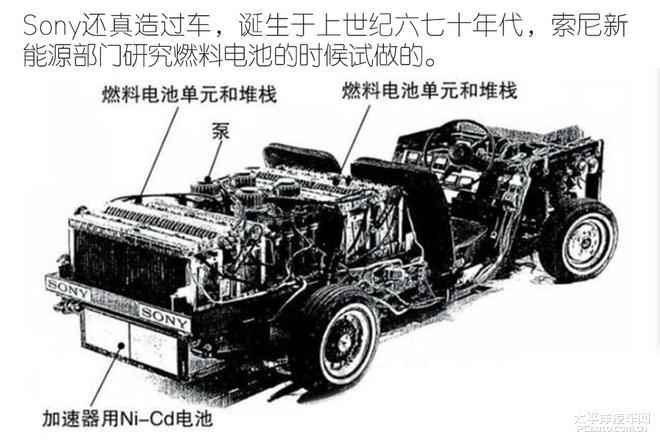 曾试制燃料电池车 索尼或进军智能汽车业