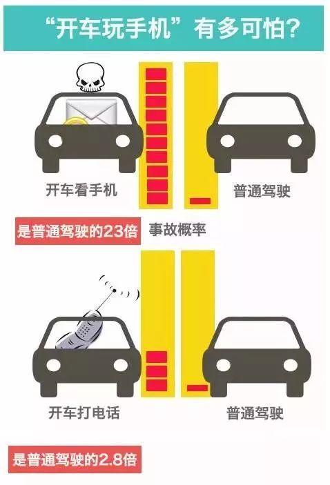 交通事故处理 -25