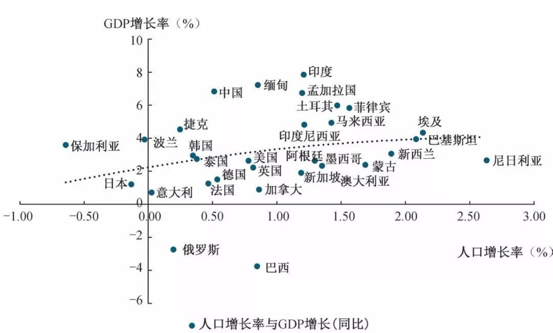 世界各国人口及经济总量排名_世界经济总量排名