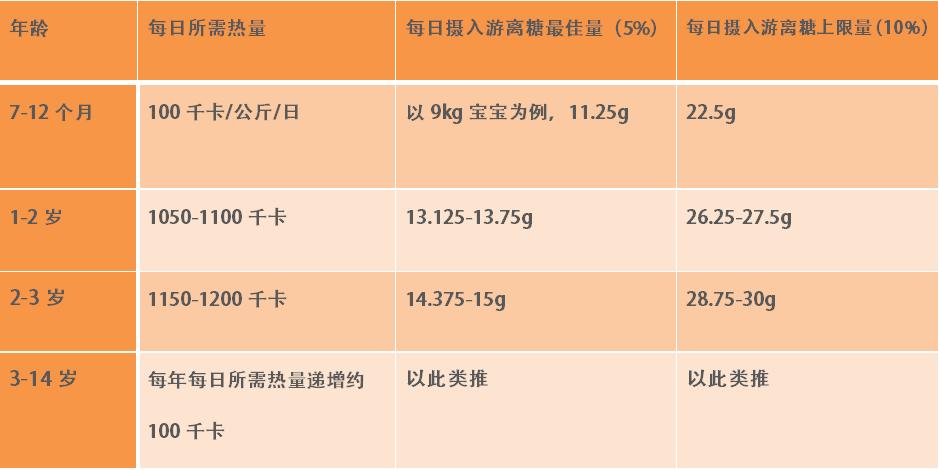 E乐彩彩票注册宝宝到底能吃多少冰淇淋和巧克力?