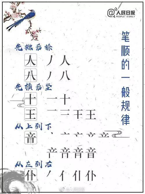 """基础就是汉字的笔画笔顺.   """"九""""和""""乃""""中的撇哪个要先写哪个要"""