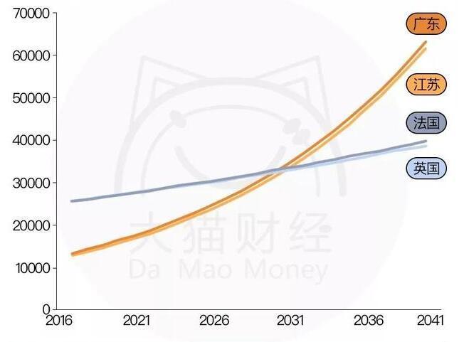 gdp是流量还是存量_山西经济 半年报 出炉 全省GDP增长7.2 超过全国0.9个百分点
