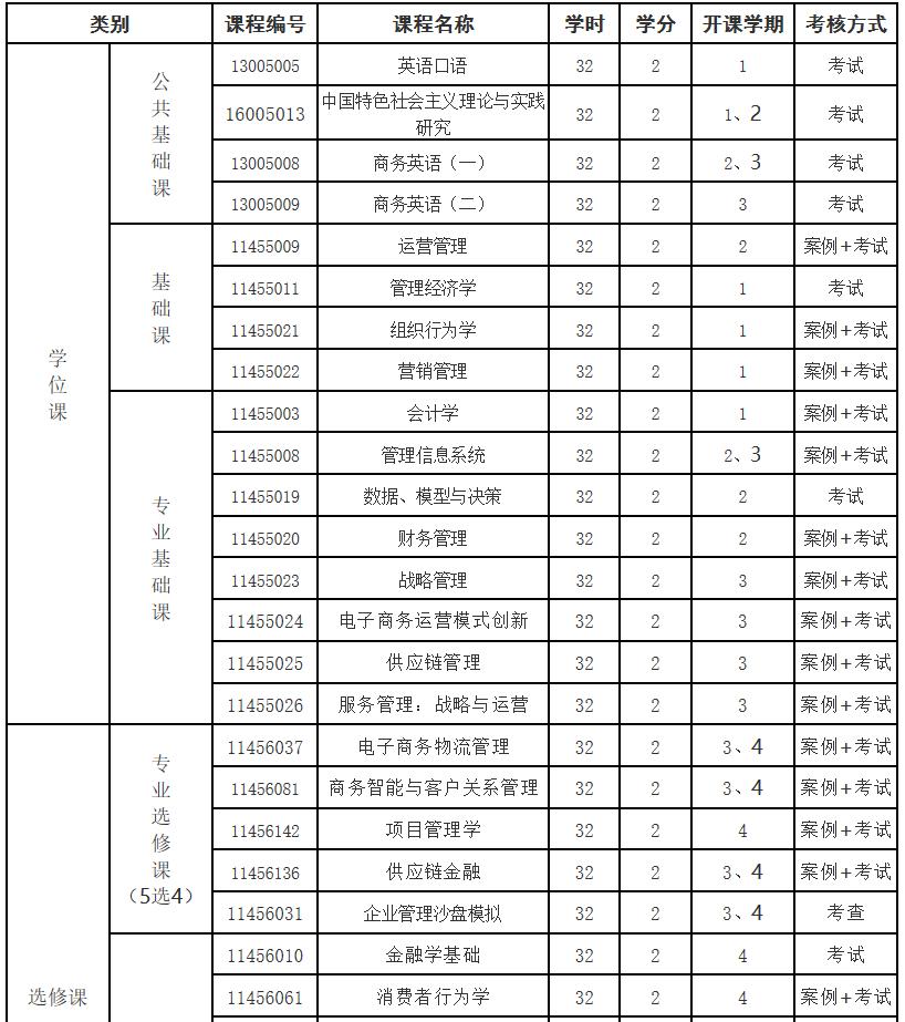2019年mba大学排行榜_我院荣登 2011年度表现最佳MBA排行榜 三甲