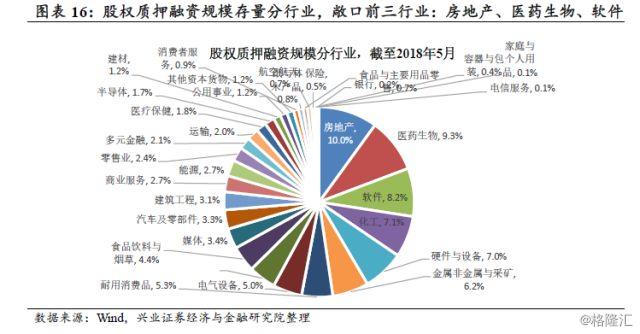 七国集团2017年经济总量_2021年日历图片
