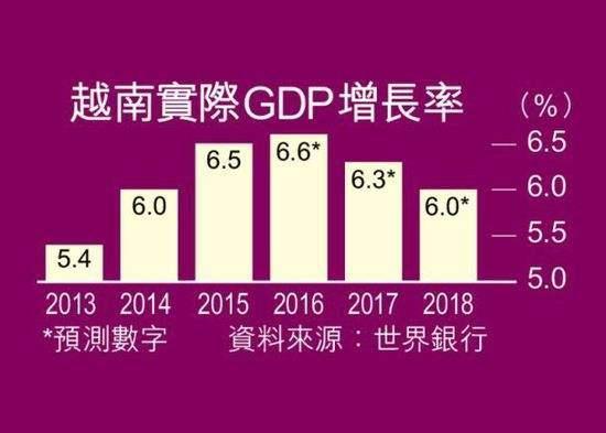 越南河内gdp_什么原因使越南从中国独立出去
