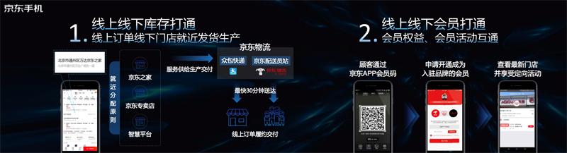 """買個手機何必""""忽上忽下""""?京東打通線上線下提供無界體驗"""