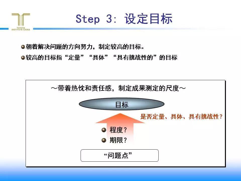 干货 140页 丰田工作方法 附PPT下载