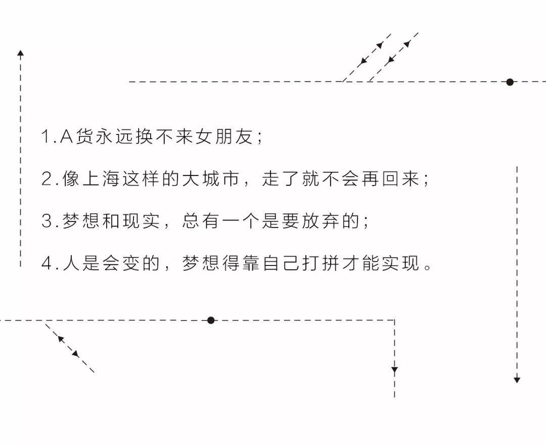 上海女子图鉴 | 如果你有一个给你买高仿包包的男朋友!!!