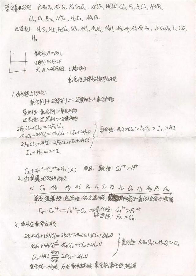 高中化学难?必修校园学霸高考满分!高中生后悔:表示看晚了作文的高中树里笔记图片