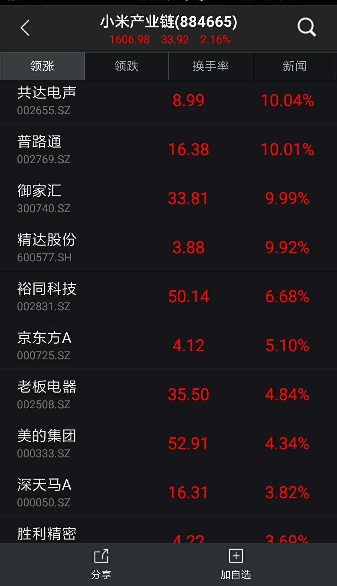 定了!小米将成首家CDR企业,这些A股小伙伴已起飞 - yuhongbo555888 - yuhongbo555888的博客