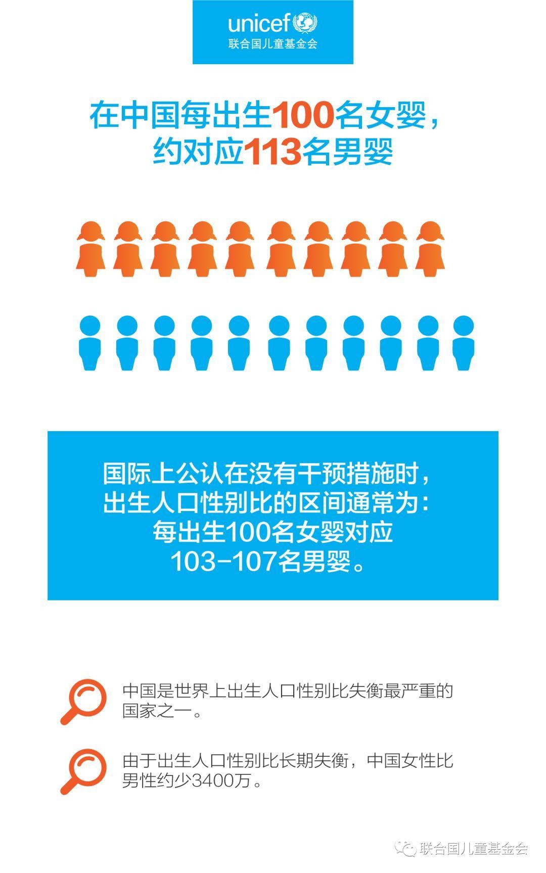 全国儿童人口_第七次全国人口普查