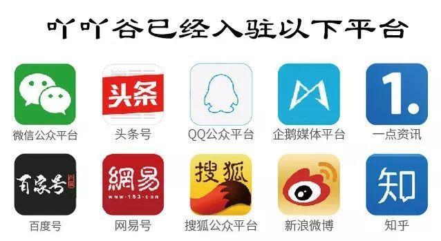 资讯_微信公众号,今日头条,百家号,大于号,企鹅号,一点资讯这样的新的自